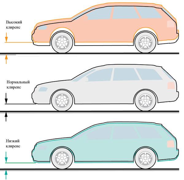 Новый состав автомобильных аптечек