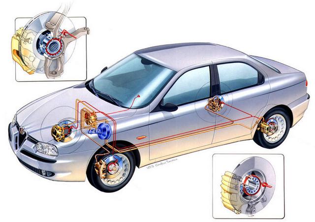 расположение системы тормозов с АБС на автомобиле