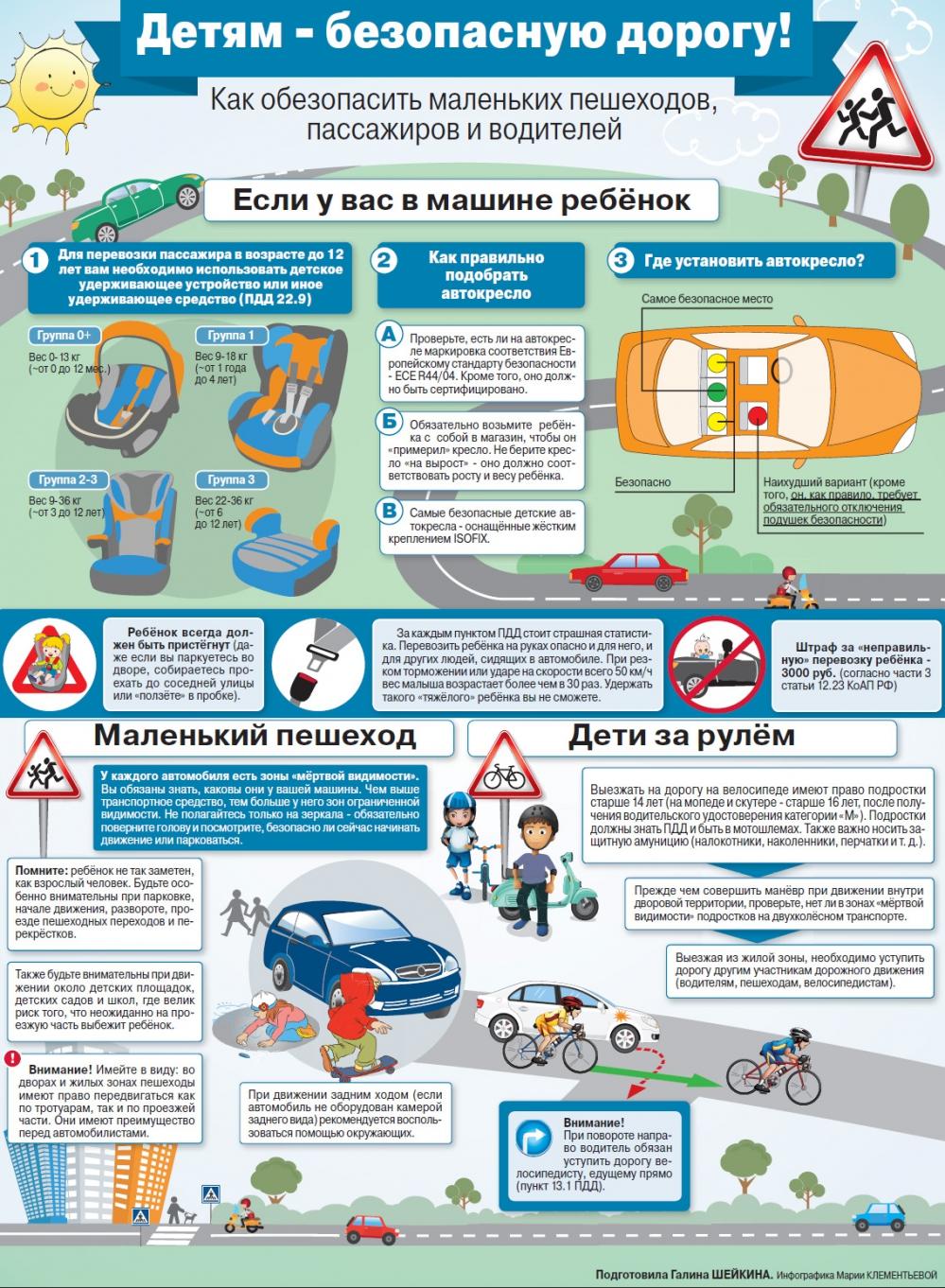 инфографика безопасности ребенка на дороге и в авто