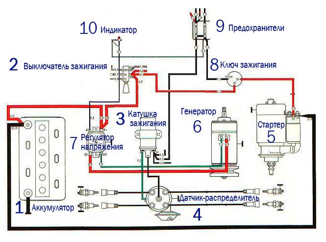 Схема системы зажигания автомобиля