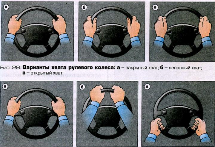 Варианты хвата рулевого колеса