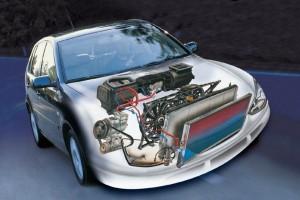 Система кондиционирования в система автомобиля