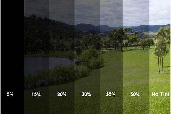 Процентное соотношение светопропускаемости стекол