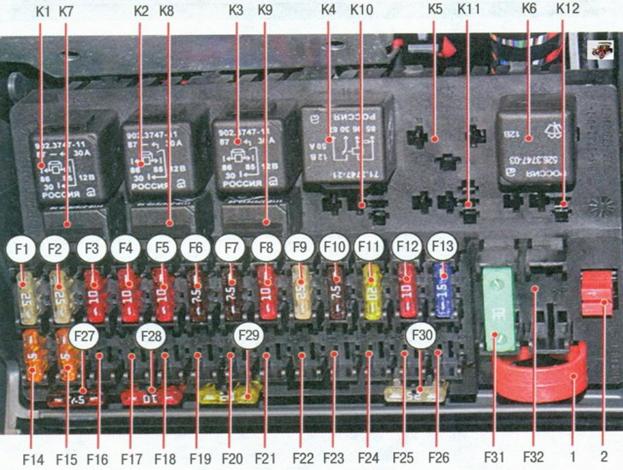 Фото электросхемы салонного блока