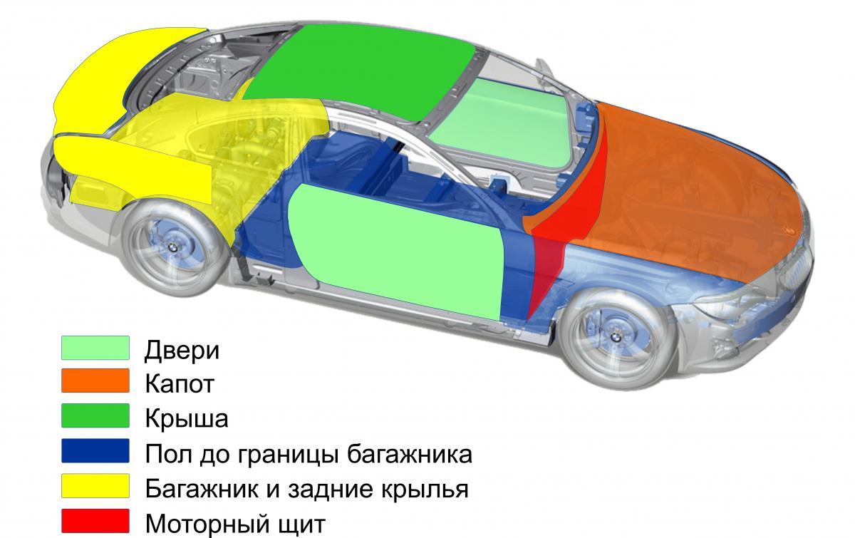 Схема шумоизоляции авто