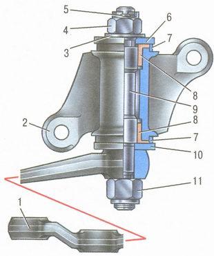 Кронштейн маятникового рычага ВАЗ 2106
