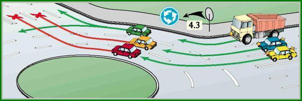Съезд и въезд на перекресток с круговым движением