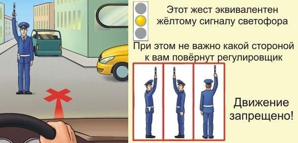 Жест регулировщика рукой вверх - движение запрещено