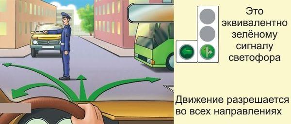 Если жезл смотрит влево, то движение разрешено